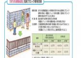 横浜市「まちの避難経路」危険ブロック塀等改善事業