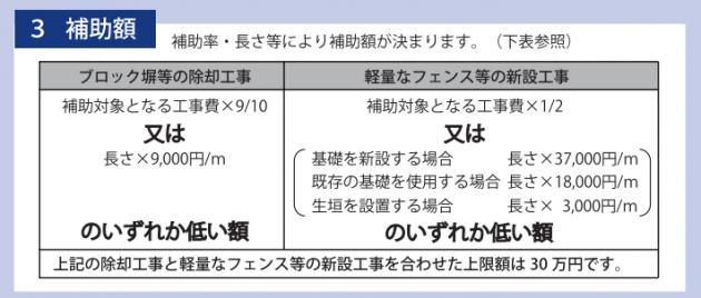 横浜市 ブロック塀等改善事業補助金