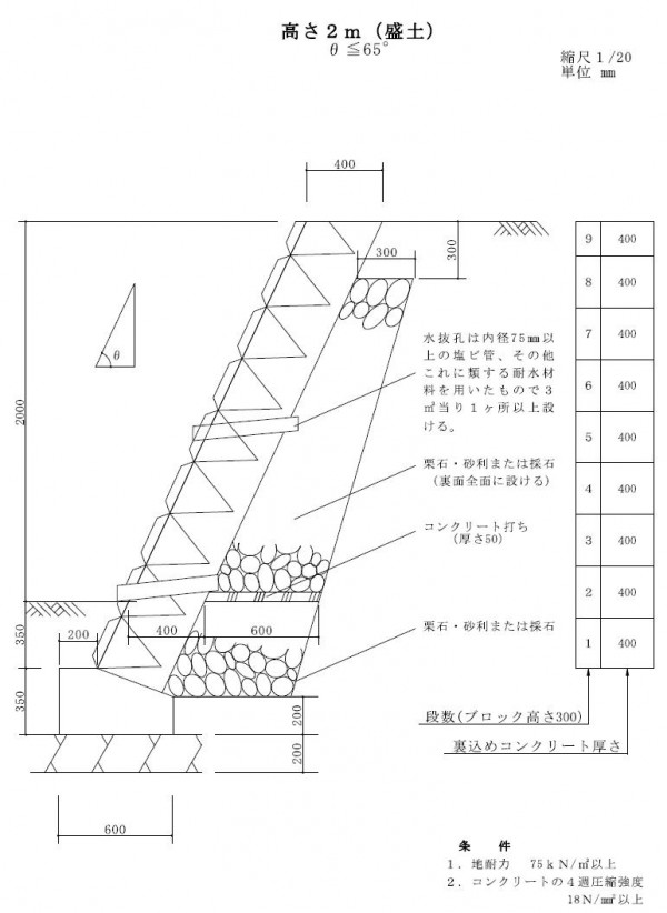 横浜市2m間知石擁壁標準図