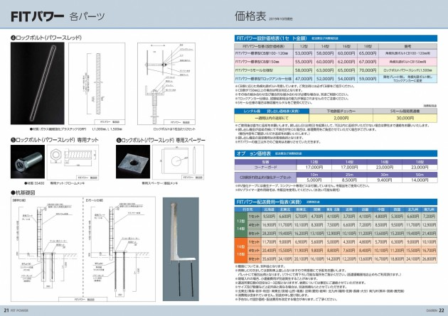 fit_page012